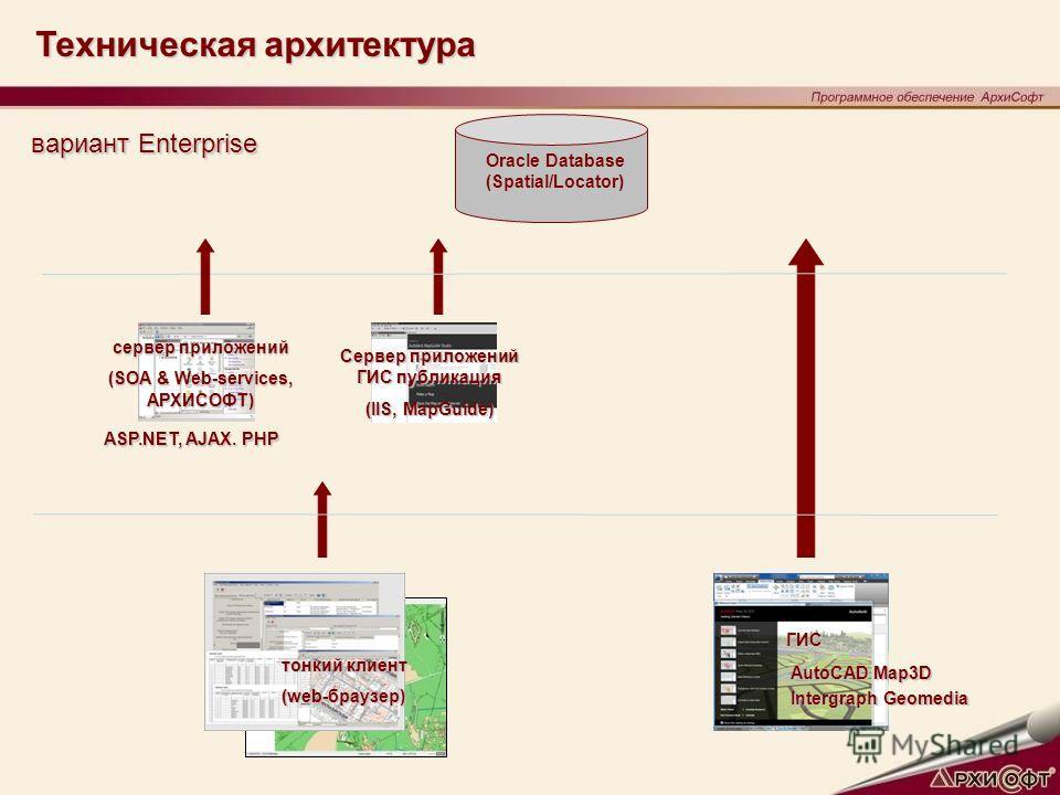 Oracle Database (Spatial/Locator) Техническая архитектура Сервер приложений ГИС публикация (IIS, MapGuide) Intergraph Geomedia AutoCAD Map3D ГИС вариант Enterprise тонкий клиент (web-браузер) сервер приложений (SOA & Web-services, АРХИСОФТ) ASP.NET,