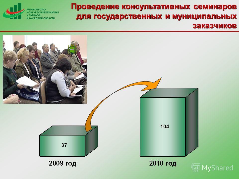 Проведение консультативных семинаров для государственных и муниципальных заказчиков