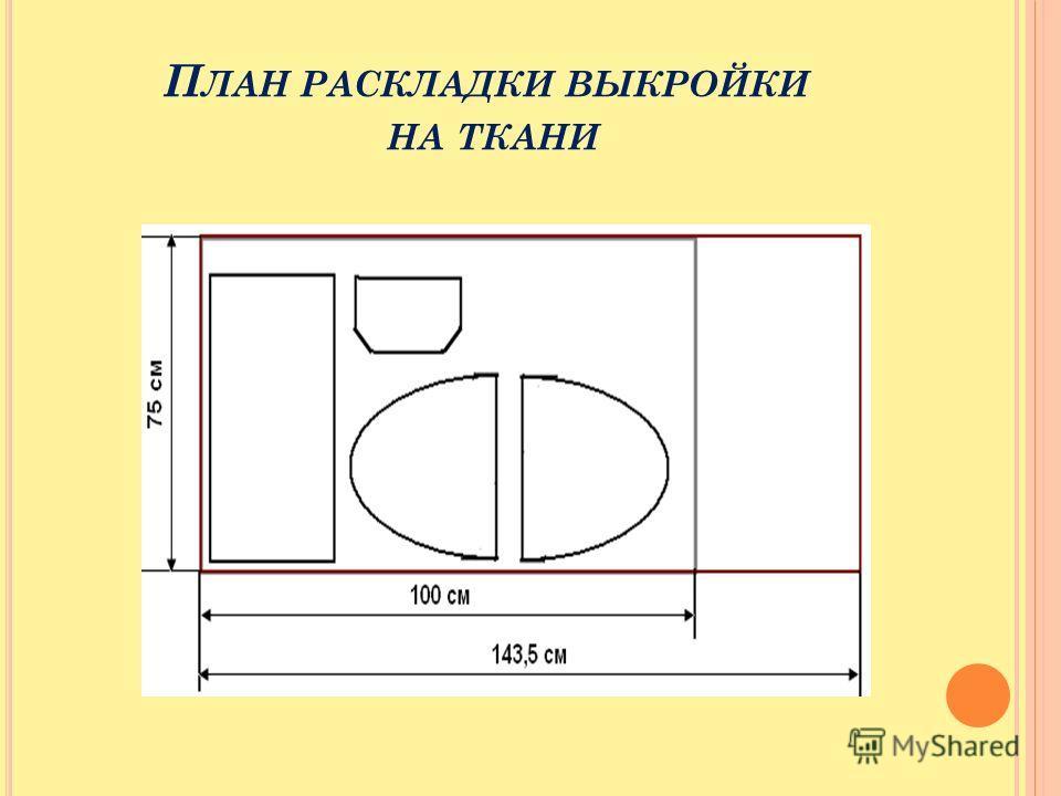 П ЛАН РАСКЛАДКИ ВЫКРОЙКИ НА ТКАНИ