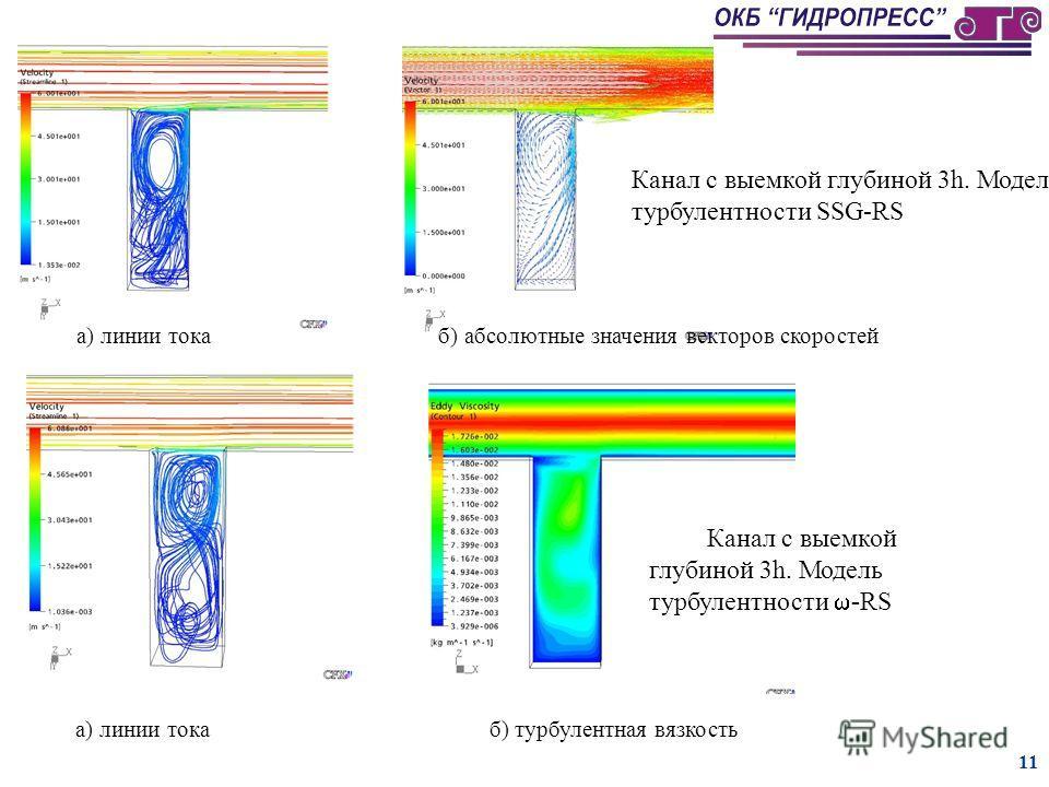 10 Канал с выемкой глубиной 3h. Модель турбулентности k- а) линии тока б) абсолютные значения векторов скоростей а) линии тока б) турбулентная вязкость Канал с выемкой глубиной 3h. Модель турбулентности k-