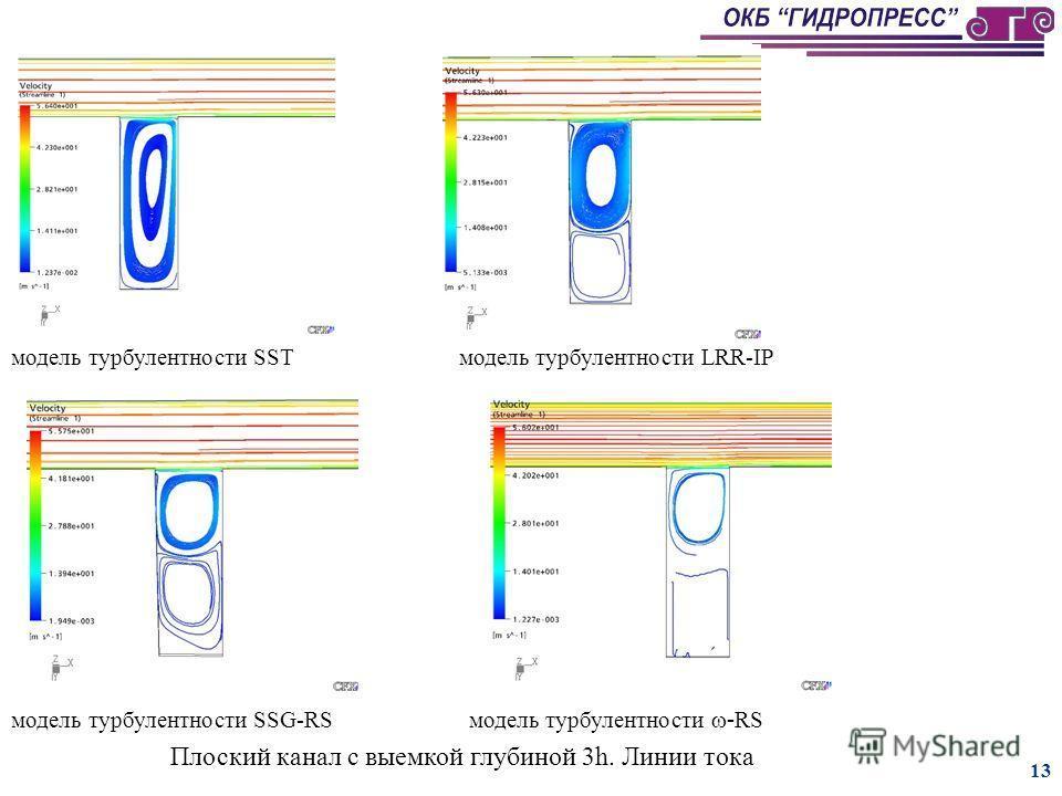 12 Двухпараметрические модели типа k- и k- показывают в выемке только один вихрь. Причиной этого является завышение моделями этой группы турбулентной вязкости в зоне отрыва потока Однако течение в канале квадратного поперечного сечения является сущес