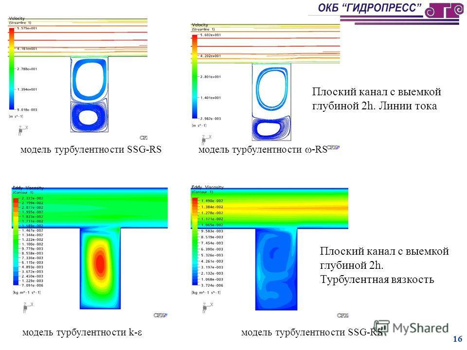 15 модель турбулентности k- модель турбулентности k- модель турбулентности LRR-IP модель турбулентности QIRS Плоский канал с выемкой глубиной 2h. Линии тока