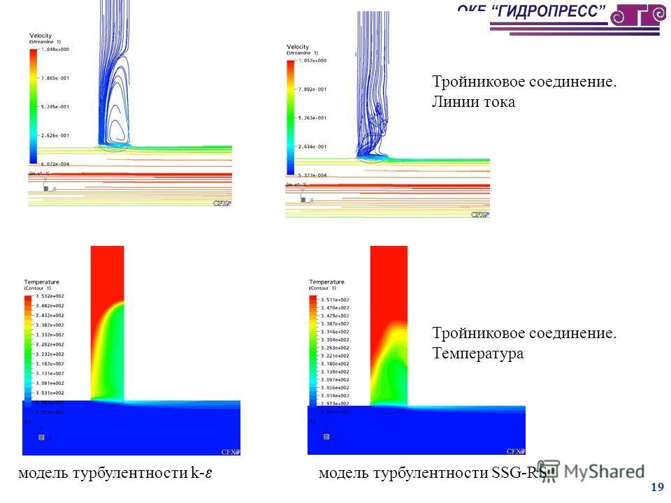 18 Плоский канал с выемкой глубиной 15h. Турбулентная вязкость Модель турбулентности k- Модель турбулентности SSG-RS Двухпараметрическая модель турбулентности показывает проникновение ближайшего к основному потоку вихря в выемку на глубину более 3h,