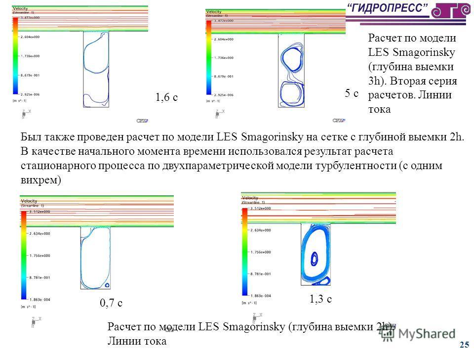 24 Расчет по модели LES Smagorinsky (глубина выемки 3h). Первая серия расчетов. Линии тока 1,4 с 1,6 с 1,8 с 3,8 с 2 с 5,4 с