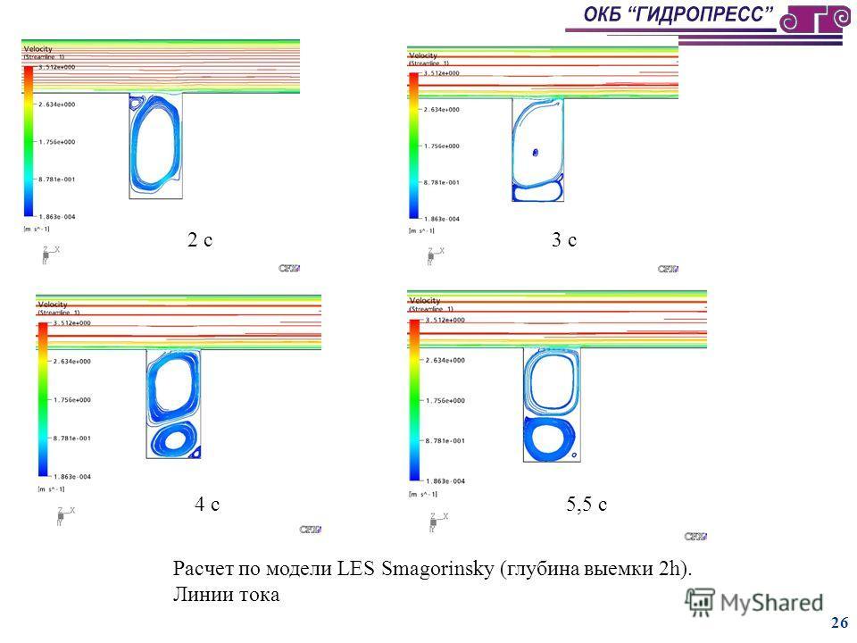 25 Расчет по модели LES Smagorinsky (глубина выемки 3h). Вторая серия расчетов. Линии тока 1,6 с 5 с Был также проведен расчет по модели LES Smagorinsky на сетке с глубиной выемки 2h. В качестве начального момента времени использовался результат расч