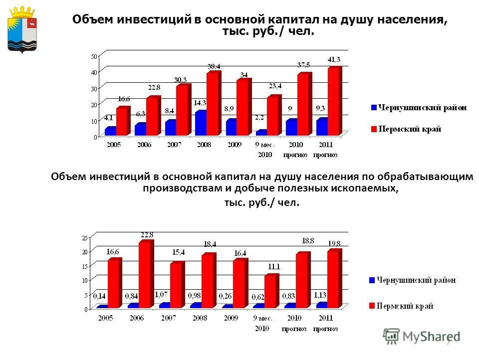 7 Объем инвестиций в основной капитал на душу населения, тыс. руб./ чел. Объем инвестиций в основной капитал на душу населения по обрабатывающим производствам и добыче полезных ископаемых, тыс. руб./ чел.