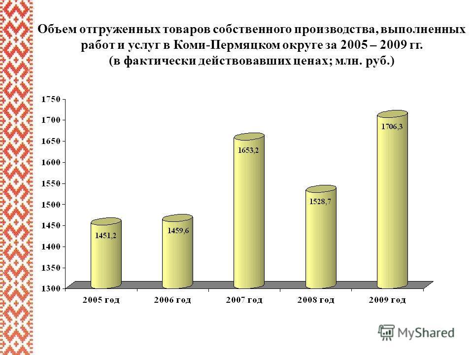 Объем отгруженных товаров собственного производства, выполненных работ и услуг в Коми-Пермяцком округе за 2005 – 2009 гг. (в фактически действовавших ценах; млн. руб.)