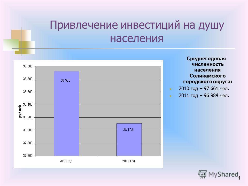 4 Привлечение инвестиций на душу населения Среднегодовая численность населения Соликамского городского округа: 2010 год – 97 661 чел. 2011 год – 96 984 чел.