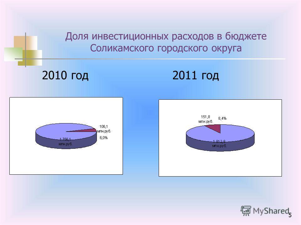 5 Доля инвестиционных расходов в бюджете Соликамского городского округа 2010 год2011 год