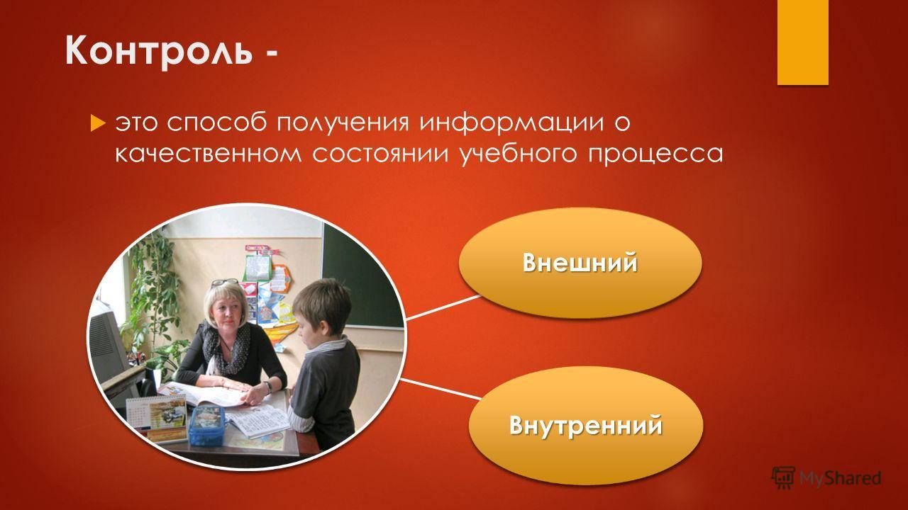 Контроль - это способ получения информации о качественном состоянии учебного процесса Внешний Внутренний