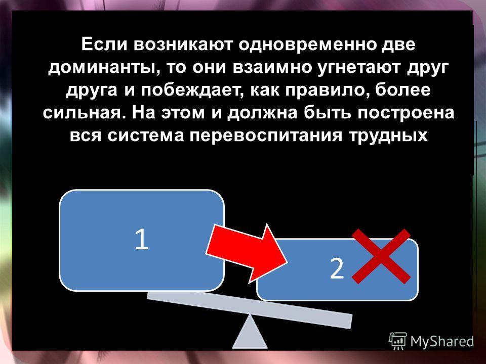 1 2 Если возникают одновременно две доминанты, то они взаимно угнетают друг друга и побеждает, как правило, более сильная. На этом и должна быть построена вся система перевоспитания трудных