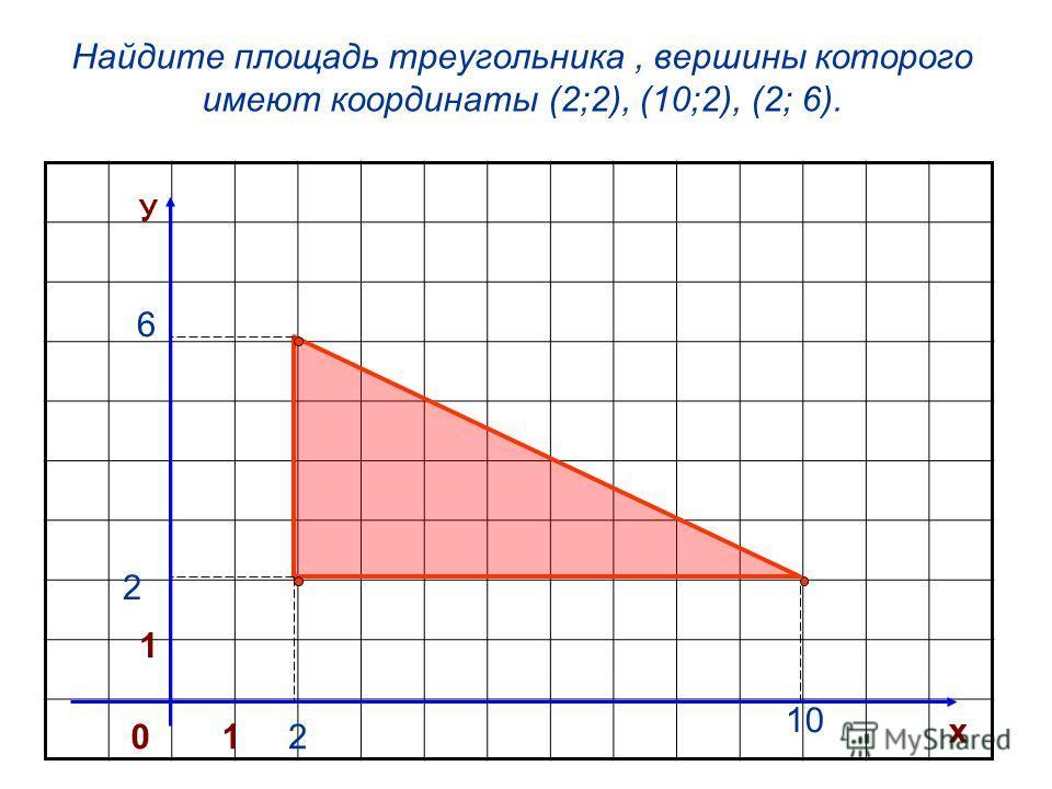Найдите площадь треугольника, вершины которого имеют координаты (2;2), (10;2), (2; 6). У х 01 1 2 10 2 6