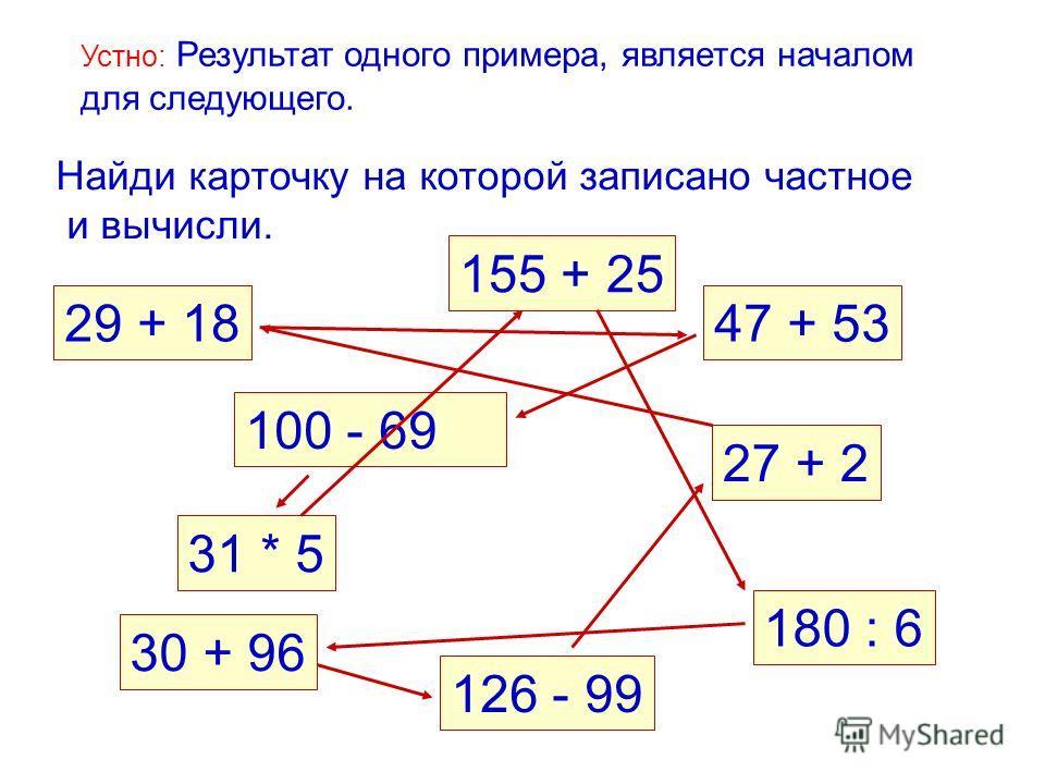 29 + 18 155 + 25 100 - 69 47 + 53 31 * 5 30 + 96 126 - 99 180 : 6 27 + 2 Найди карточку на которой записано частное и вычисли. Устно: Результат одного примера, является началом для следующего.