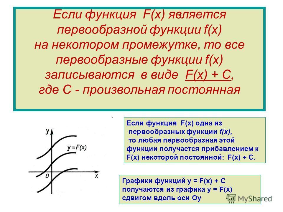 Если функция F(х) является первообразной функции f(х) на некотором промежутке, то все первообразные функции f(х) записываются в виде F(х) + С, где С - произвольная постоянная Если функция F(х) одна из первообразных функции f(х), то любая первообразна
