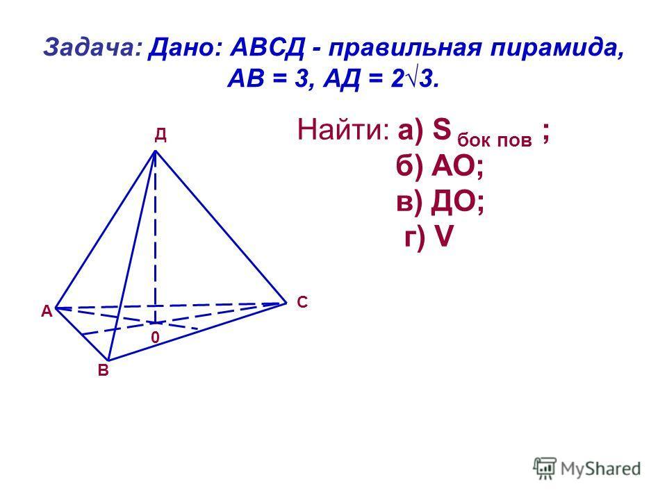 Задача: Дано: АВСД - правильная пирамида, АВ = 3, АД = 23. 0 А В С Д Найти: а) S бок пов ; б) АО; в) ДО; г) V