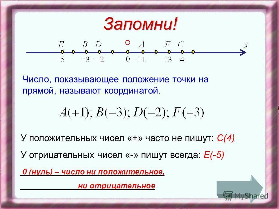 Запомни! У положительных чисел «+» часто не пишут: С(4) У отрицательных чисел «-» пишут всегда: Е(-5) 0 (нуль) – число ни положительное, ни отрицательное. Число, показывающее положение точки на прямой, называют координатой. O