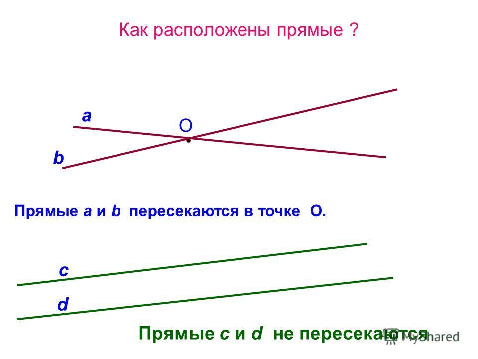 Как расположены прямые ? O b Прямые а и b пересекаются в точке О. a Прямые с и d не пересекаются d c