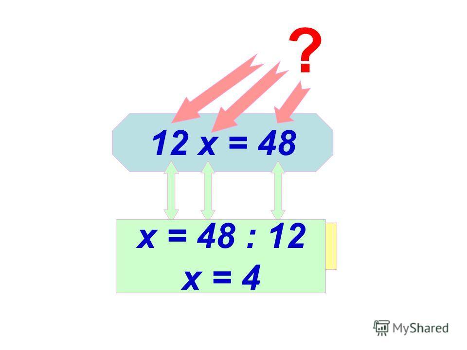 12 х = 48 ? Множитель Произведение х = 48 : 12 х = 4