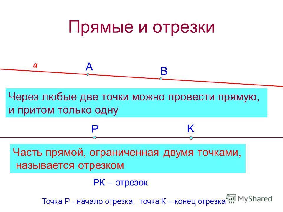 А В Прямые и отрезки Через любые две точки можно провести прямую, и притом только одну а Часть прямой, ограниченная двумя точками, называется отрезком РК – отрезок P K Точка Р - начало отрезка, точка К – конец отрезка