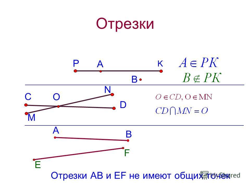 А В Отрезки Отрезки АВ и EF не имеют общих точек P K С O M N D А В E F
