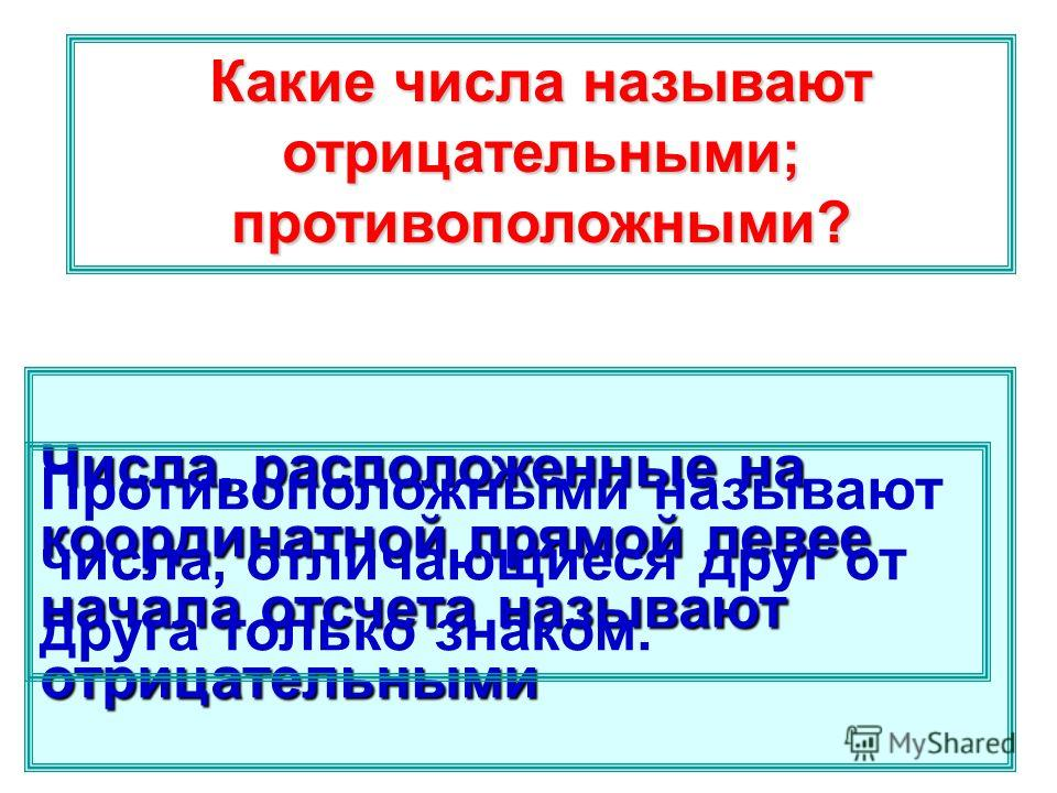 Числа, расположенные на координатной прямой левее начала отсчета называют отрицательными Противоположными называют числа, отличающиеся друг от друга только знаком. Какие числа называют отрицательными;противоположными?
