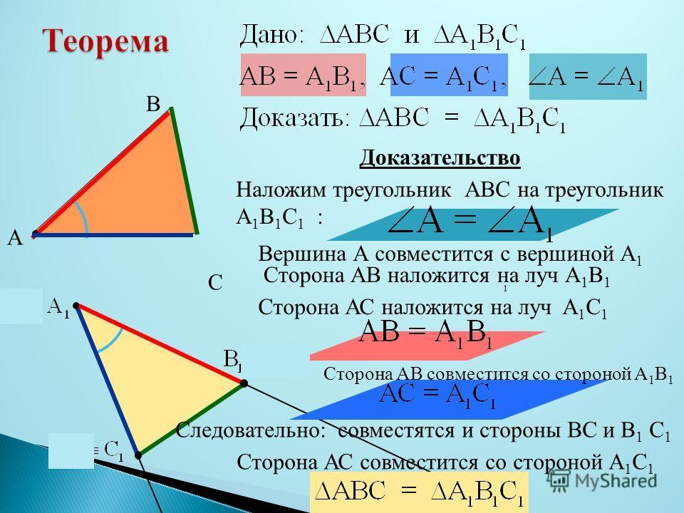 А С В Наложим треугольник АВС на треугольник А 1 В 1 С 1 : Доказательство Вершина А совместится с вершиной А 1 Сторона АВ наложится на луч А 1 В 1 1 Сторона АС наложится на луч А 1 С 1 Сторона АВ совместится со стороной А 1 В 1 Сторона АС совместится