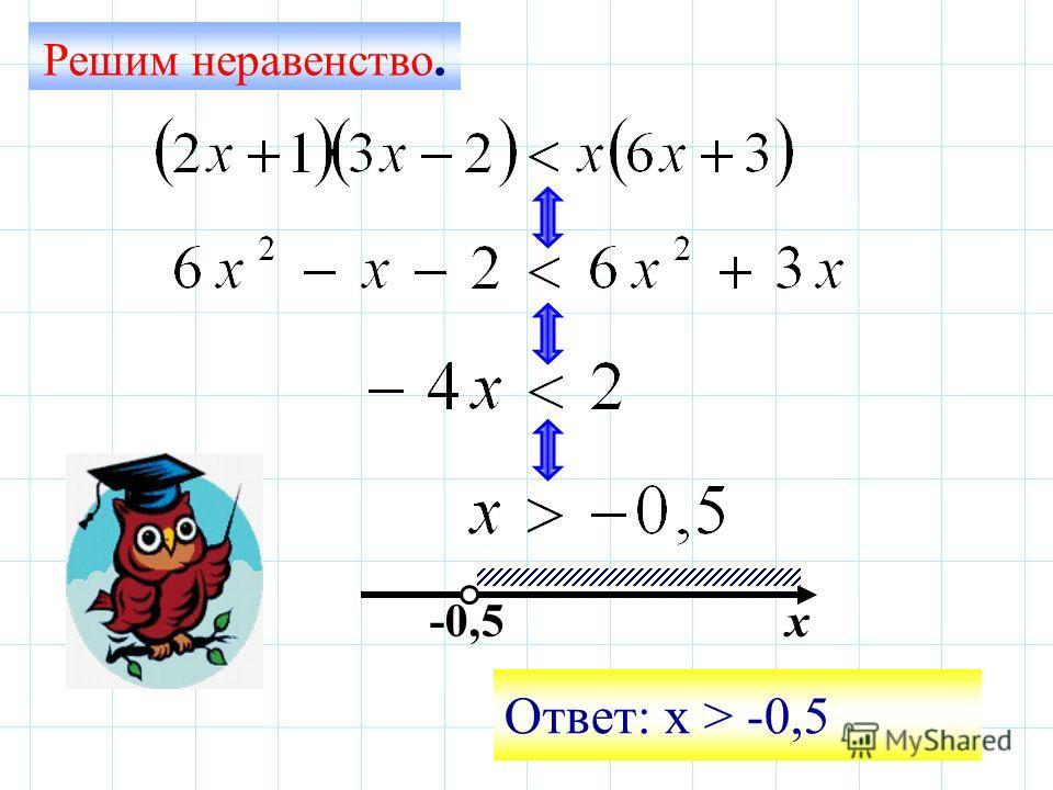 Решим неравенство. -0,5 х Ответ: х > -0,5