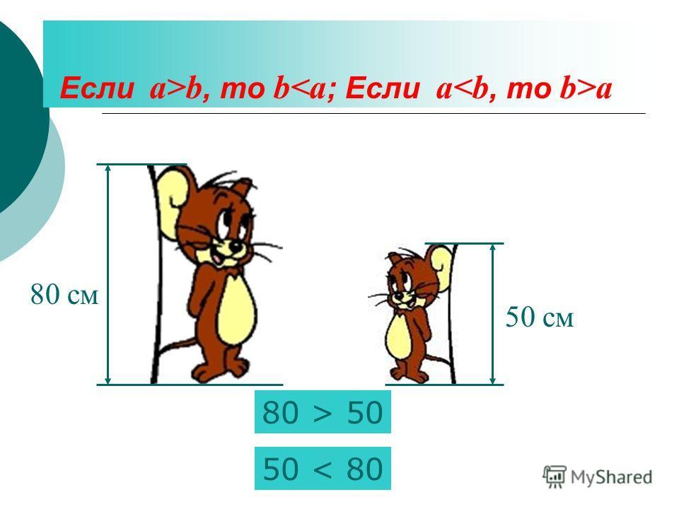 Если а>b, то b a 80 cм 50 cм 80 > 50 50 < 80