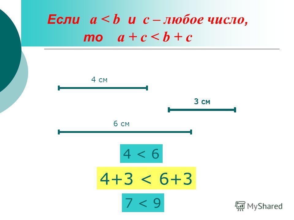 3 cм Если а < b и с – любое число, то а + с < b + c 4 cм 4 < 6 4+3 < 6+3 6 cм 3 cм 7 < 9