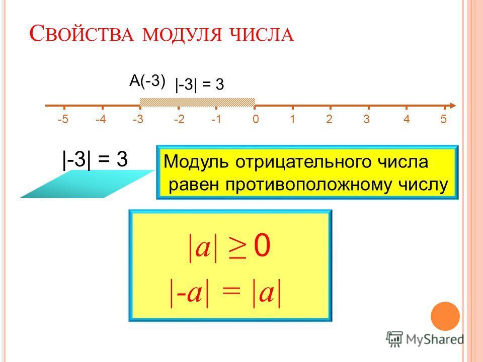 С ВОЙСТВА МОДУЛЯ ЧИСЛА -5 -4 -3 -2 -1 0 1 2 3 4 5 А(-3) |-3| = 3 Модуль отрицательного числа равен противоположному числу |-а| = |а| |а| 0