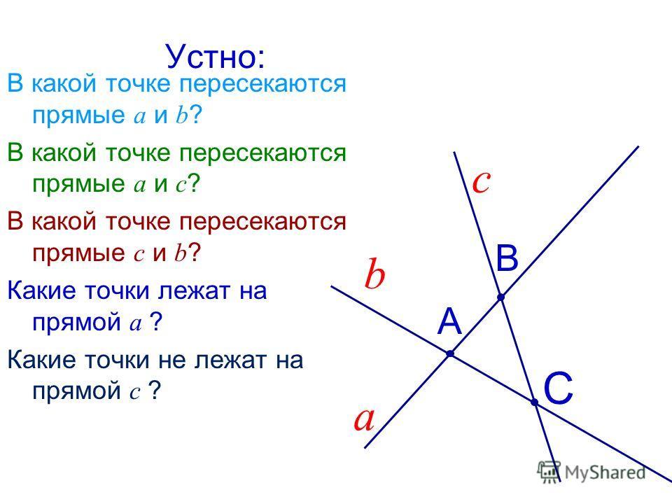 Устно: В какой точке пересекаются прямые а и b ? В какой точке пересекаются прямые а и с ? В какой точке пересекаются прямые с и b ? Какие точки лежат на прямой а ? Какие точки не лежат на прямой с ? c а b A B C