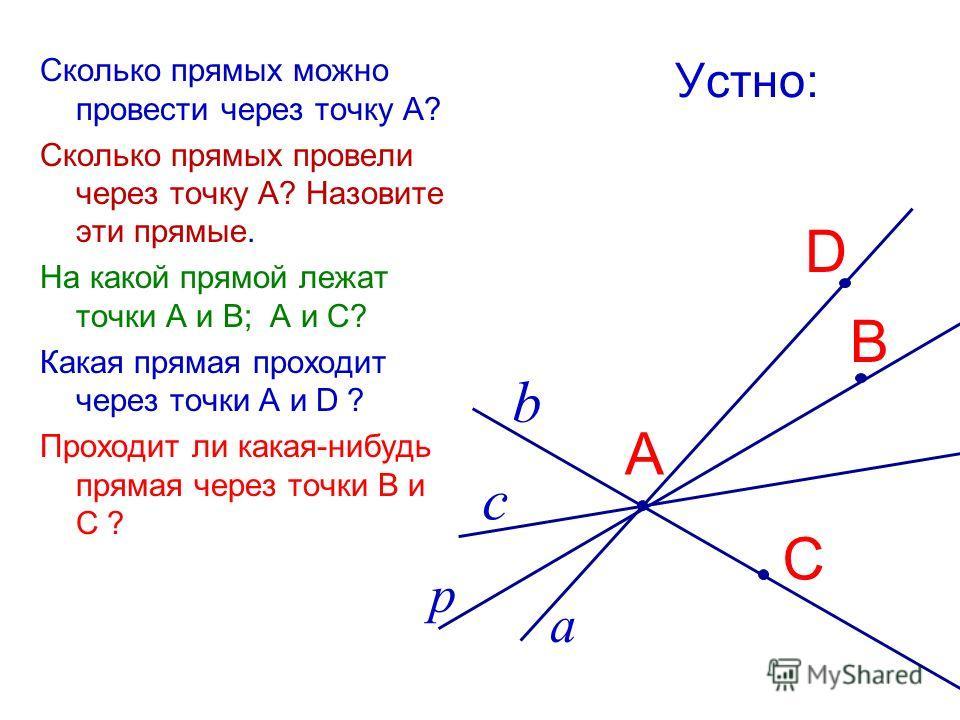 Устно: Сколько прямых можно провести через точку А? Сколько прямых провели через точку А? Назовите эти прямые. На какой прямой лежат точки А и В; А и С? Какая прямая проходит через точки А и D ? Проходит ли какая-нибудь прямая через точки В и С ? c а