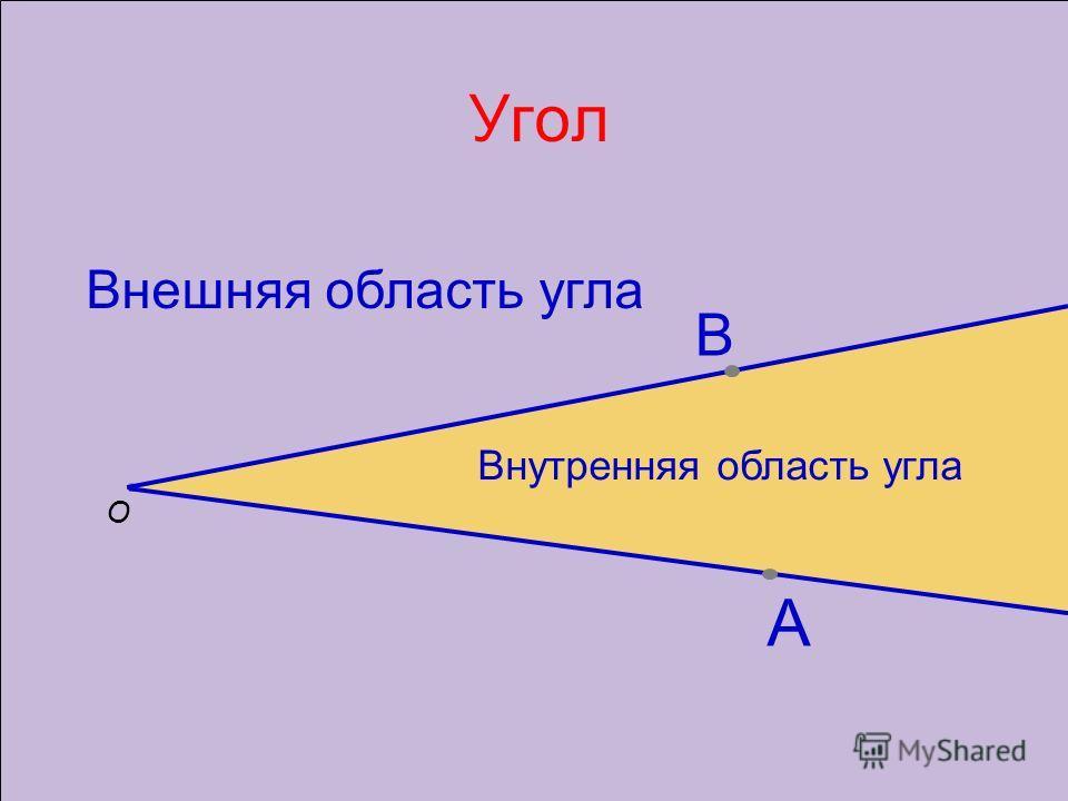Угол A B О Внутренняя область угла Внешняя область угла