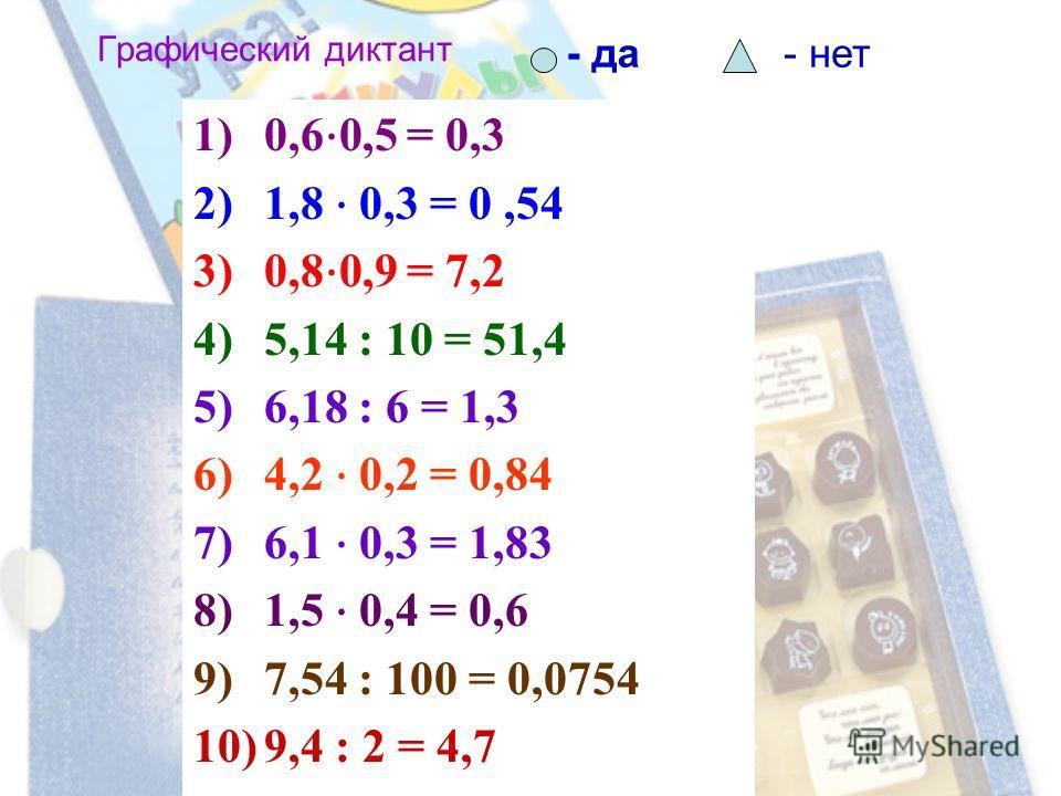 Графический диктант 1)0,6 0,5 = 0,3 2)1,8 0,3 = 0,54 3)0,8 0,9 = 7,2 4)5,14 : 10 = 51,4 5)6,18 : 6 = 1,3 6)4,2 0,2 = 0,84 7)6,1 0,3 = 1,83 8)1,5 0,4 = 0,6 9)7,54 : 100 = 0,0754 10)9,4 : 2 = 4,7 - да- нет