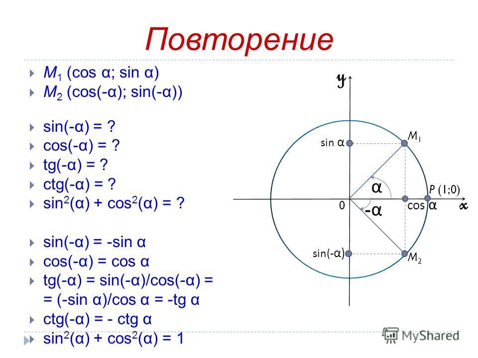 Повторение M 1 (cos α; sin α) M 2 (cos(-α); sin(-α)) sin(-α) = ? cos(-α) = ? tg(-α) = ? ctg(-α) = ? sin 2 (α) + cos 2 (α) = ? sin(-α) = -sin α cos(-α) = cos α tg(-α) = sin(-α)/cos(-α) = = (-sin α)/cos α = -tg α ctg(-α) = - ctg α sin 2 (α) + cos 2 (α)