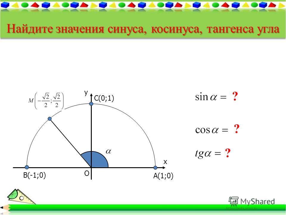 Найдите значения синуса, косинуса, тангенса угла C(0;1) B(-1;0) х у O A(1;0) ? ? ?