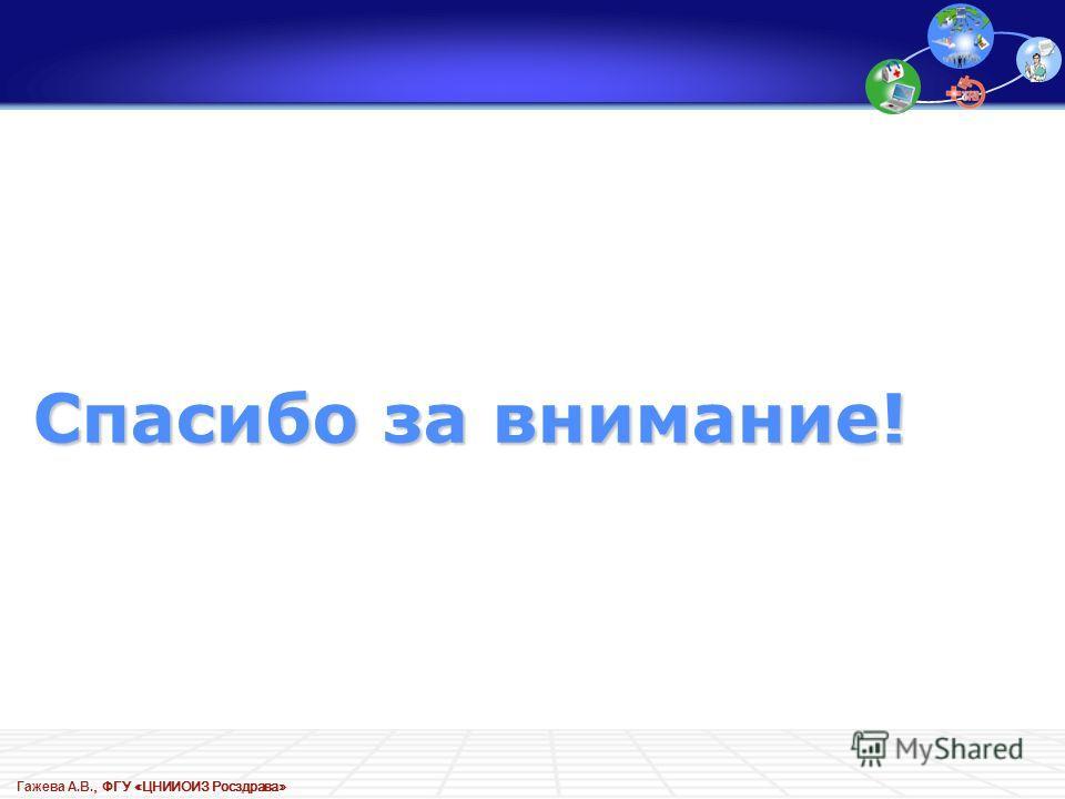 Гажева А.В., ФГУ «ЦНИИОИЗ Росздрава» Спасибо за внимание!