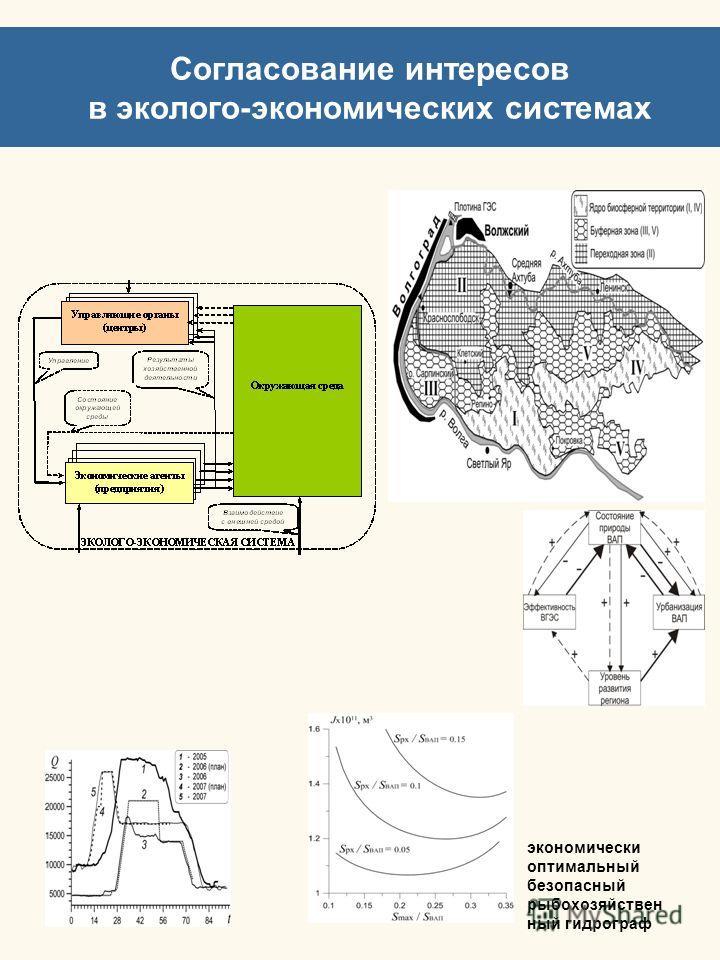 РАН Согласование интересов в эколого-экономических системах экономически оптимальный безопасный рыбохозяйствен ный гидрограф
