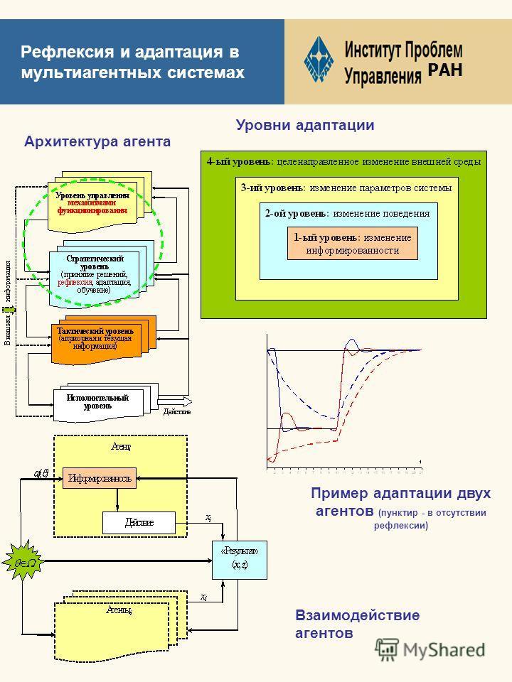 download Engineering