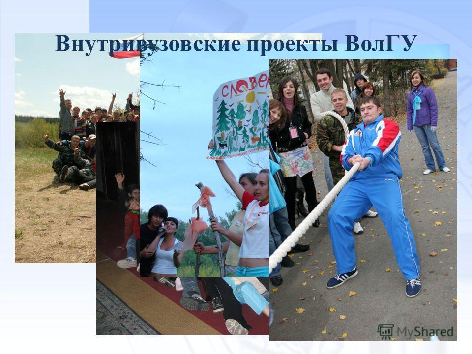 Внутривузовские проекты ВолГУ