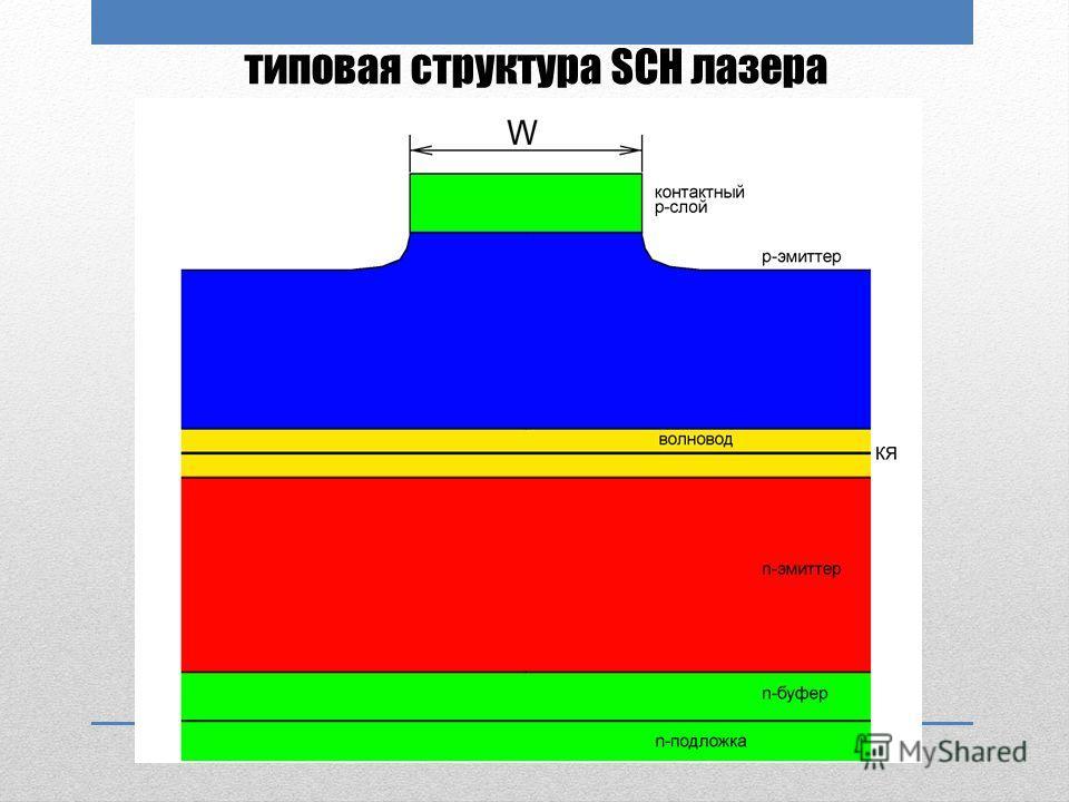 типовая структура SCH лазера
