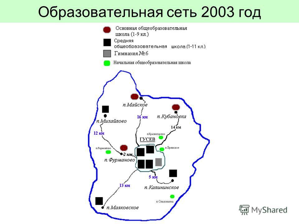 Образовательная сеть 2003 год