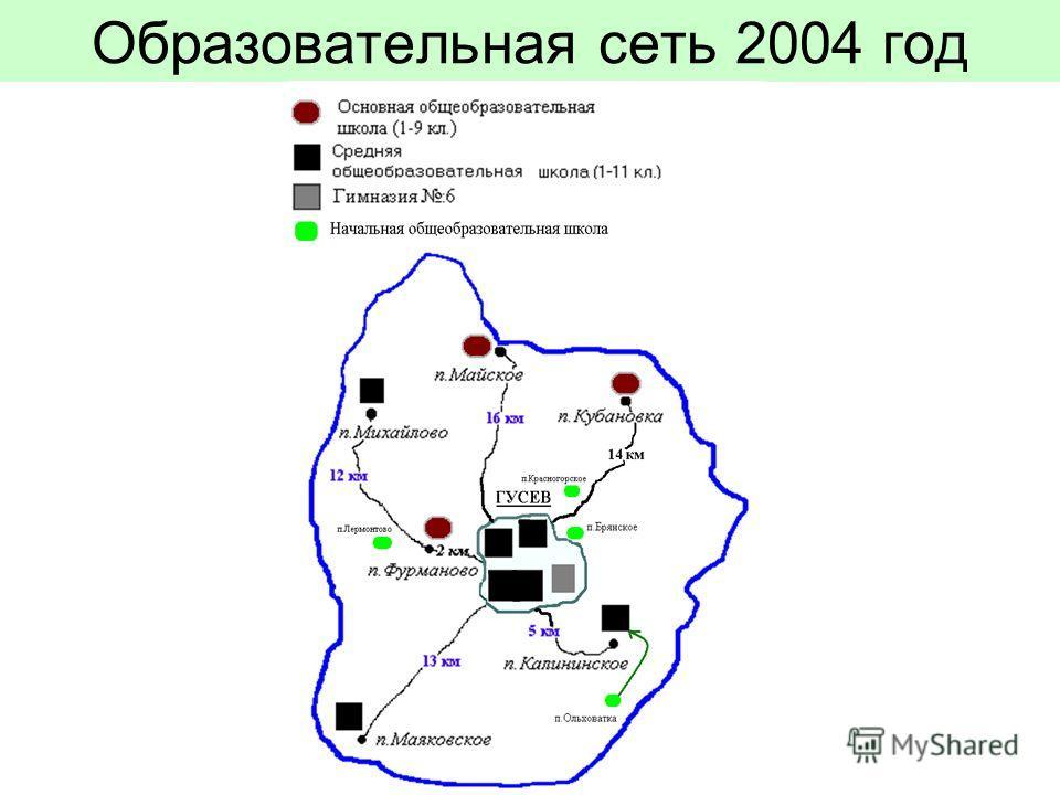 Образовательная сеть 2004 год
