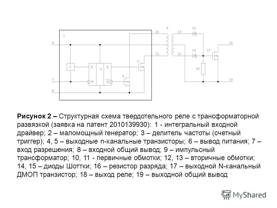 Рисунок 2 – Структурная схема твердотельного реле с трансформаторной развязкой (заявка на патент 2010139930): 1 - интегральный входной драйвер; 2 – маломощный генератор; 3 – делитель частоты (счетный триггер); 4, 5 – выходные n-канальные транзисторы;