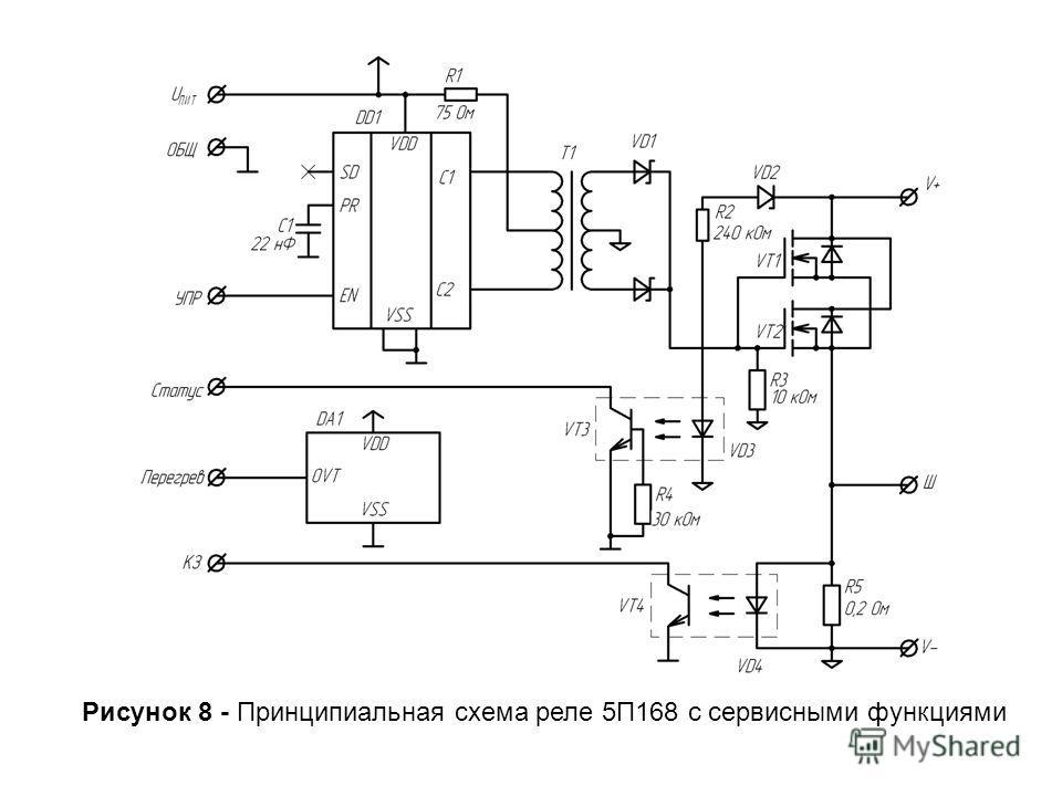 Рисунок 8 - Принципиальная схема реле 5П168 с сервисными функциями
