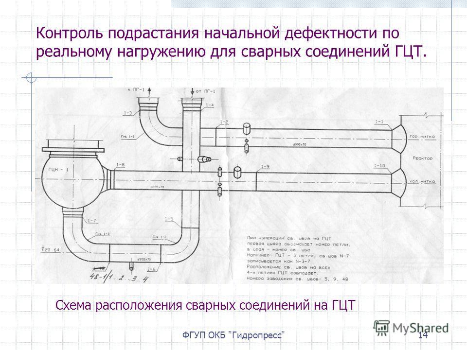 ФГУП ОКБ Гидропресс14 Контроль подрастания начальной дефектности по реальному нагружению для сварных соединений ГЦТ. Схема расположения сварных соединений на ГЦТ