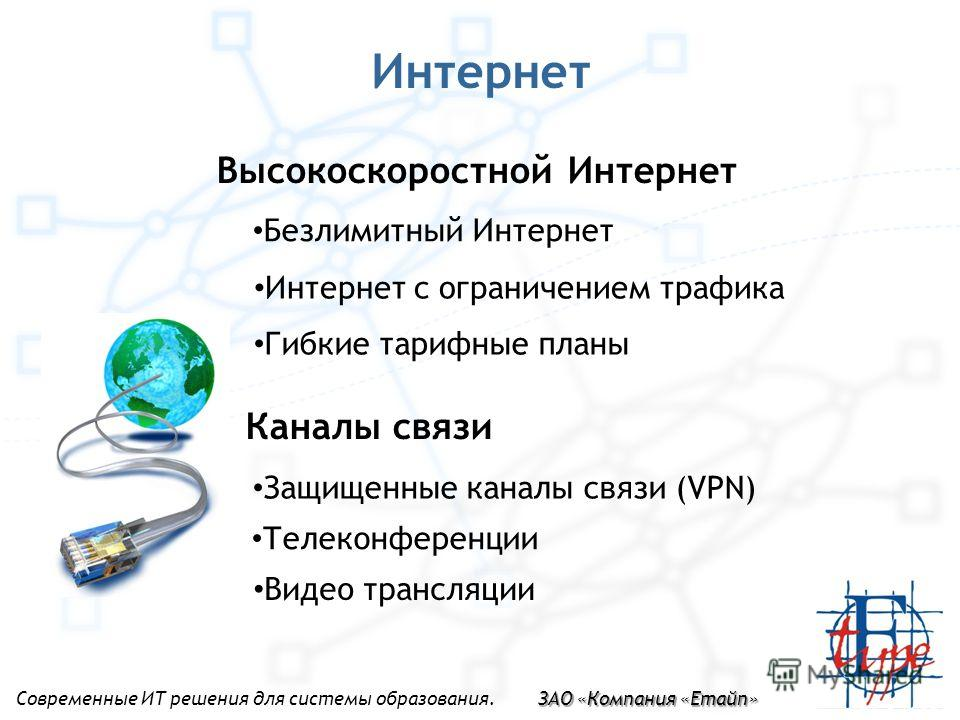 ЗАО «Компания «Етайп» Современные ИТ решения для системы образования. ЗАО «Компания «Етайп» Интернет Высокоскоростной Интернет Каналы связи Безлимитный Интернет Интернет с ограничением трафика Гибкие тарифные планы Защищенные каналы связи (VPN) Телек
