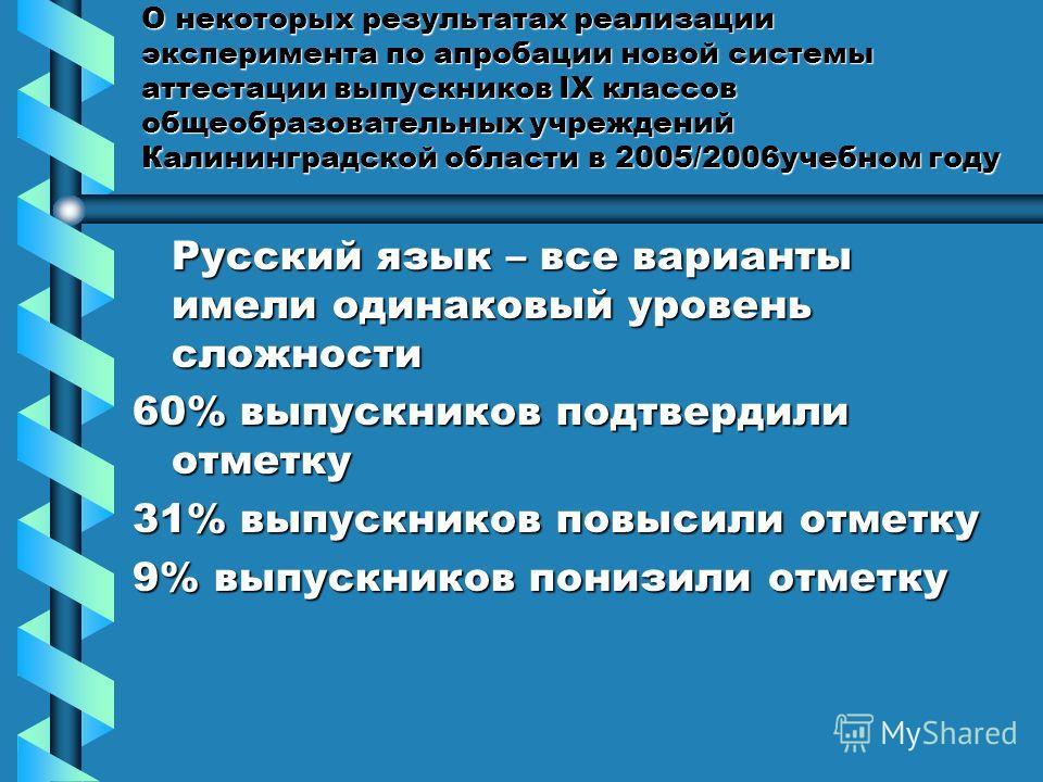 О некоторых результатах реализации эксперимента по апробации новой системы аттестации выпускников IX классов общеобразовательных учреждений Калининградской области в 2005/2006учебном году Русский язык – все варианты имели одинаковый уровень сложности