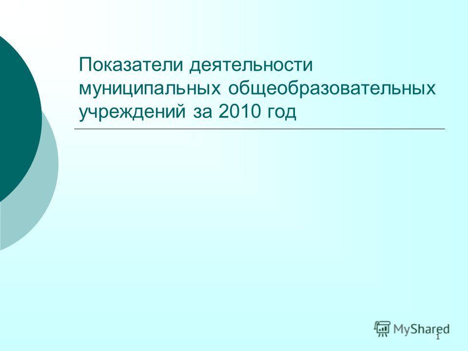 1 Показатели деятельности муниципальных общеобразовательных учреждений за 2010 год