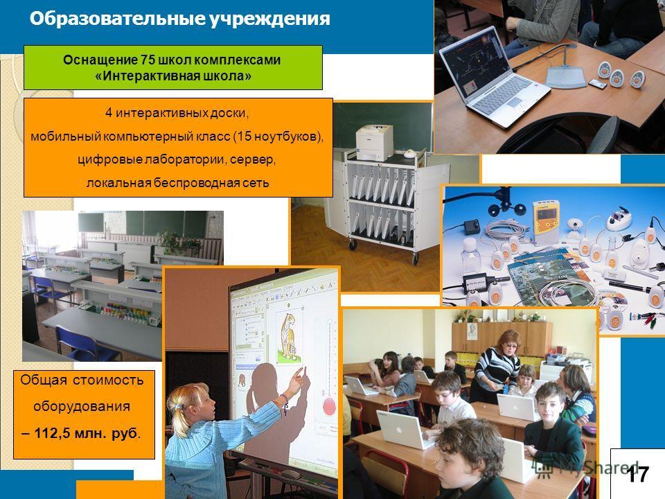 Образовательные учреждения Оснащение 75 школ комплексами «Интерактивная школа» 4 интерактивных доски, мобильный компьютерный класс (15 ноутбуков), цифровые лаборатории, сервер, локальная беспроводная сеть Общая стоимость оборудования – 112,5 млн. руб